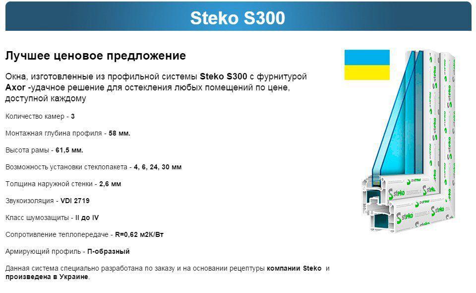 Металлопластиковые окна Стеко С300 Кривой Рог