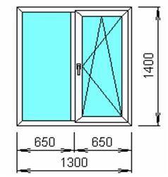 Цены на окна в Кривом Роге