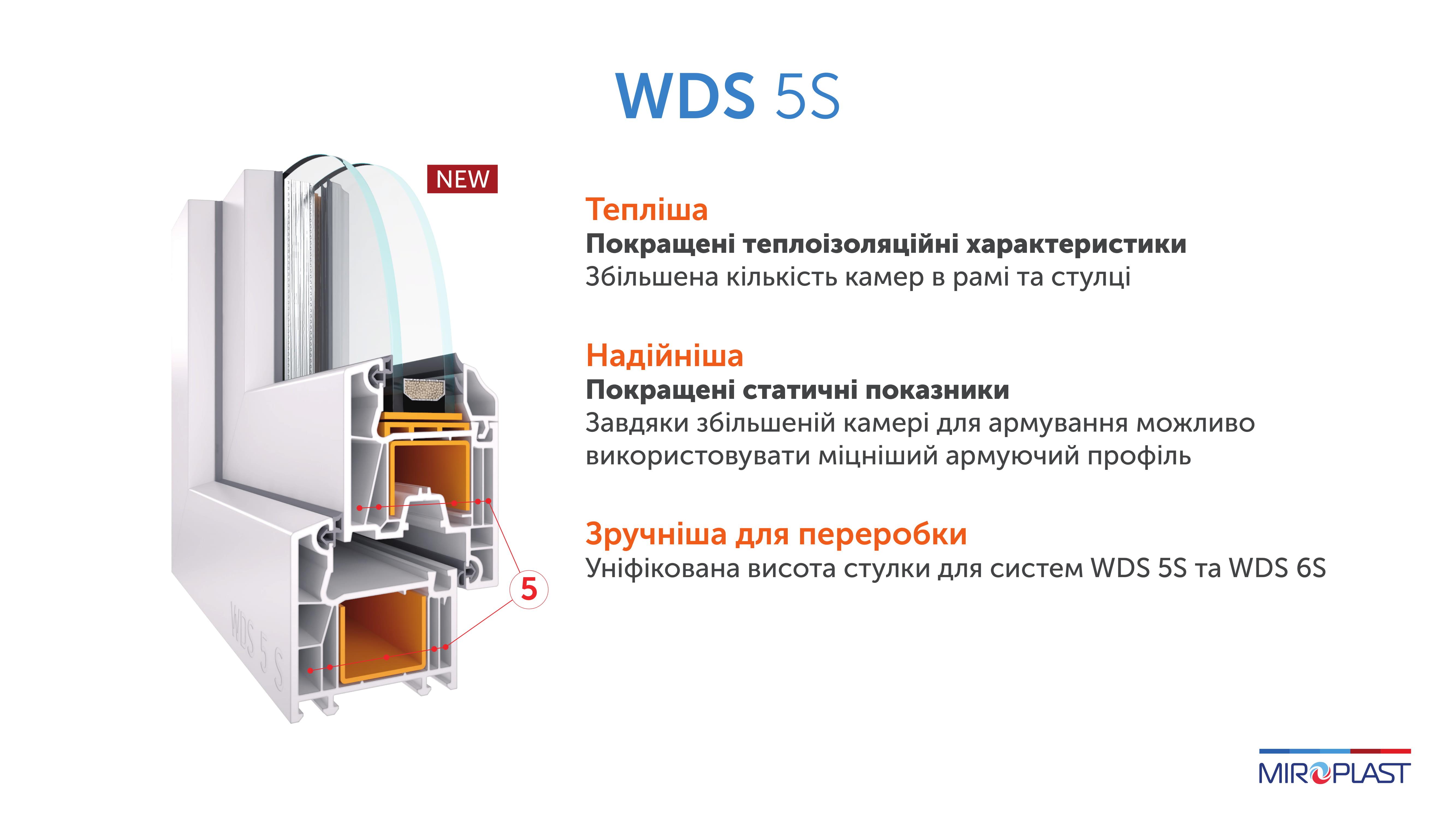 пластиковые окна ВДС 5С Кривой Рог