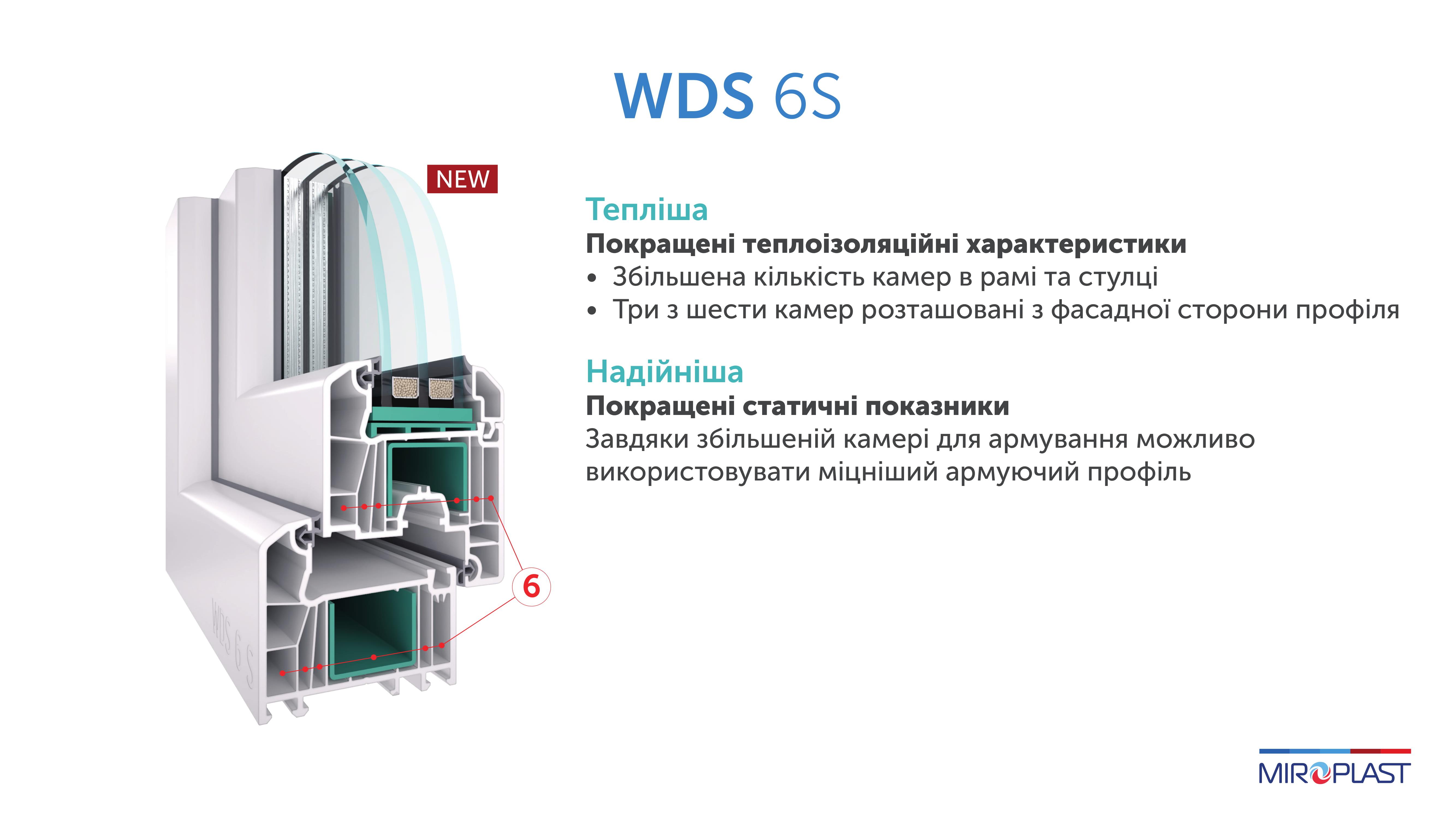 Пластиковые окна WDS 6S Кривой Рог
