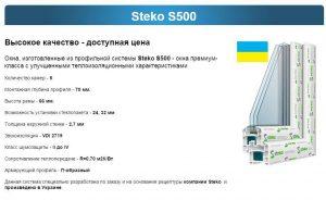 Окна STEKO S500 Кривой Рог