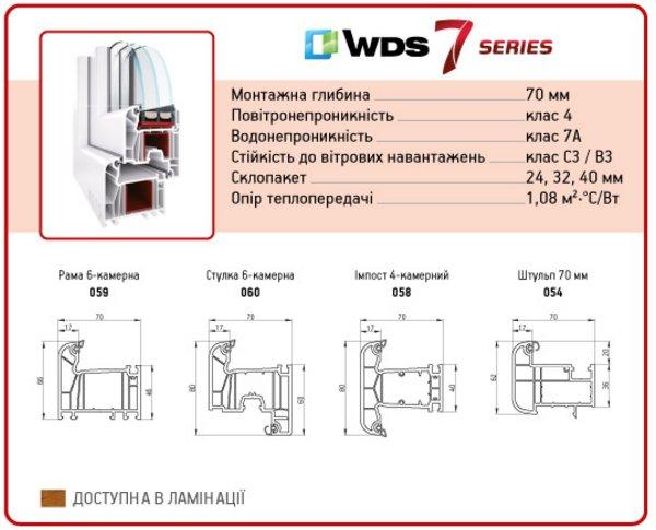 Металлопластиковые окна WDS 7 series Кривой Рог