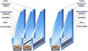 Узнать стоимость стеклопакетов в Кривом Роге